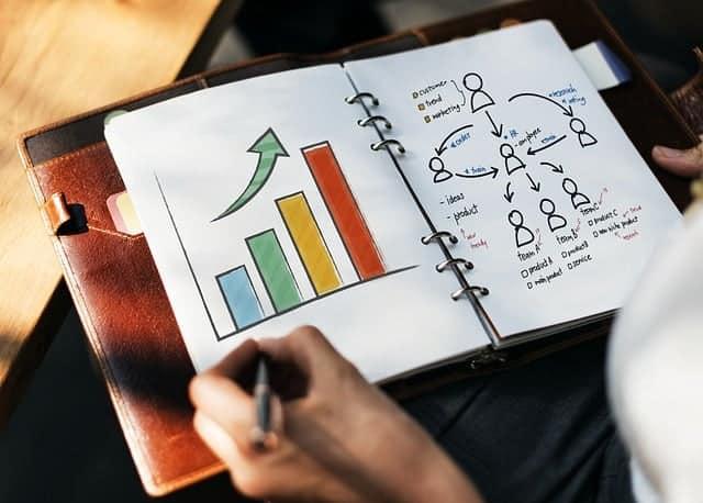 data analytics diferença big data data science data analytics - Diferença entre Big Data, Data Science e Data Analytics: nunca mais confunda esses termos